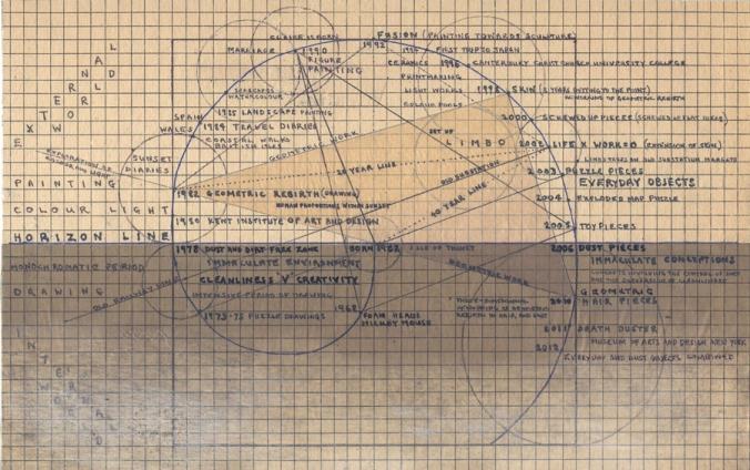espiral biográfica Paul Hazelton